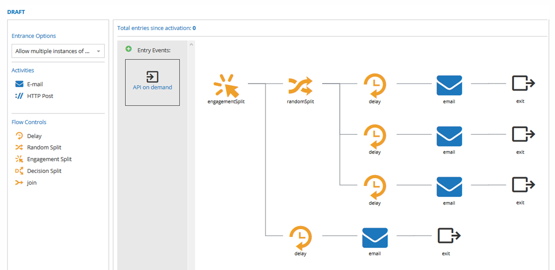 With iPost, you can personalize and individualize touchpoints